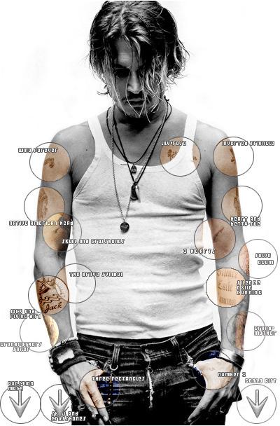 tatuajes_johnny_depp principal