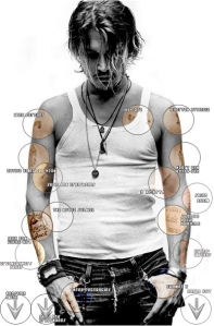 Tatuajes: Johnny Depp